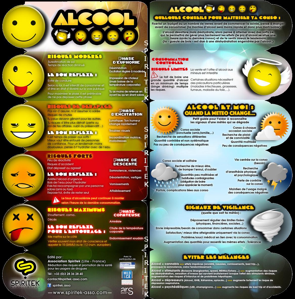 Télécharger le flyer sur l'Alcool en pdf